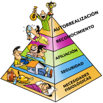La Pirámide de Maslow versión kids 2.0